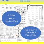 3 Times Table Activity Pack Games/ Printable Instant Pertaining To Multiplication Jigsaw Printable
