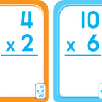 3Rd, 4Th And 5Th Grade   Multiplication Flash Cards 0 12 Pertaining To Printable Multiplication Flashcards 0 12