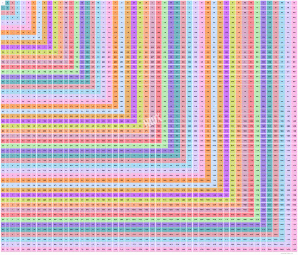 70 20 X 20 Multiplication Chart Printable For Printable Multiplication Chart Up To 20