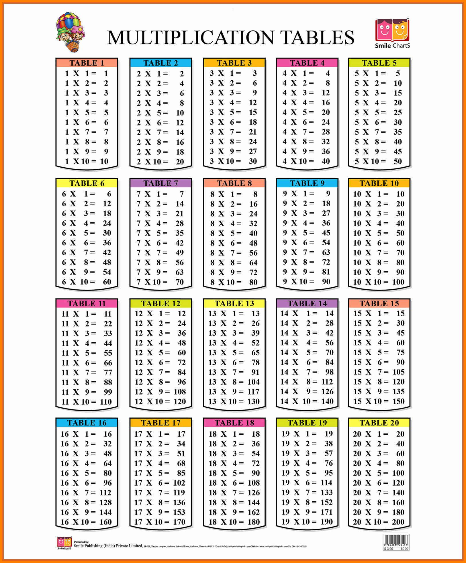 8 Multiplication Chart 1-20 | Ars-Eloquentiae | Math Tables in Printable Multiplication Table 1-20