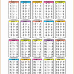 8 Multiplication Chart 1 20 | Ars Eloquentiae | Math Tables Intended For Printable Multiplication Table 20