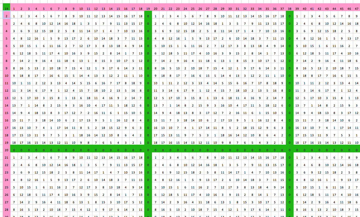 90 Multiplication Chart 90X90 throughout Printable Multiplication Chart 25X25