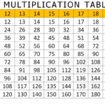 93 Multiplication Chart 1 20 For Printable Multiplication Chart 1 20