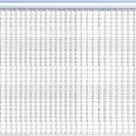Best 54+ Multiplication Table Wallpaper On Hipwallpaper Throughout Printable 100X100 Multiplication Table