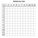 Blank Multiplication Table | Multiplication, Learn Math Intended For Printable Blank Multiplication Table