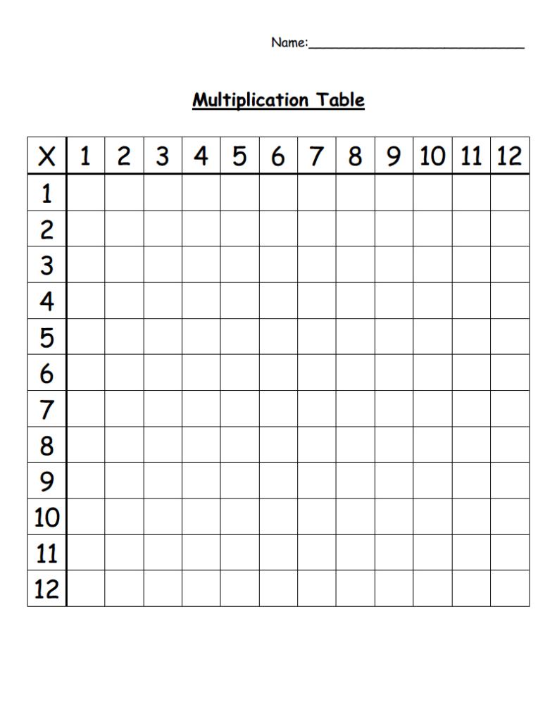 Blank Multiplication Table   Multiplication, Learn Math Intended For Printable Blank Multiplication Table