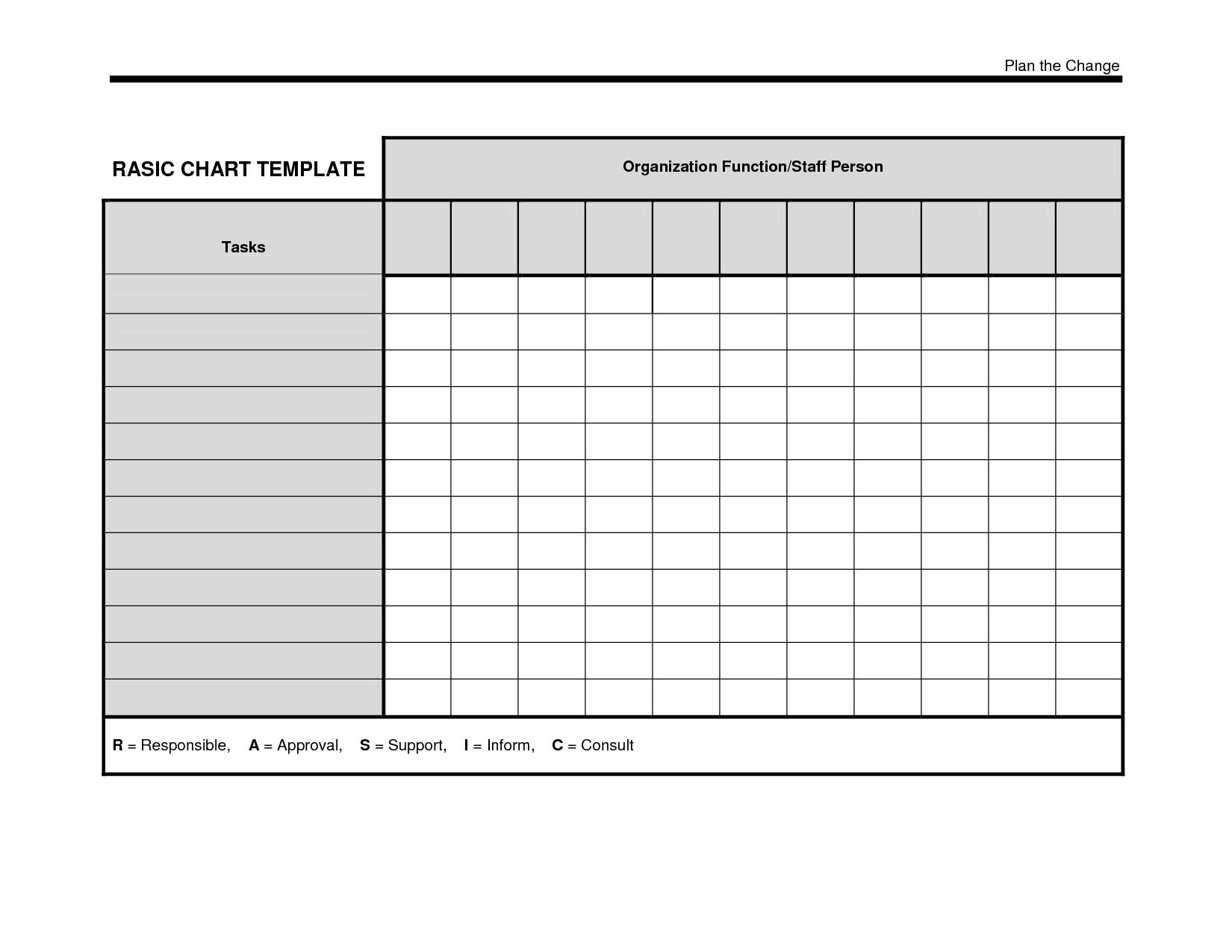 Blank Table Chart - Zelay.wpart.co inside Free Printable Empty Multiplication Chart