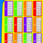 Carson Dellosa Multiplication Chart (114069 With Printable Multiplication Chart 0 10
