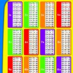 Carson Dellosa Multiplication Chart (114069 With Printable Multiplication Chart 0 10