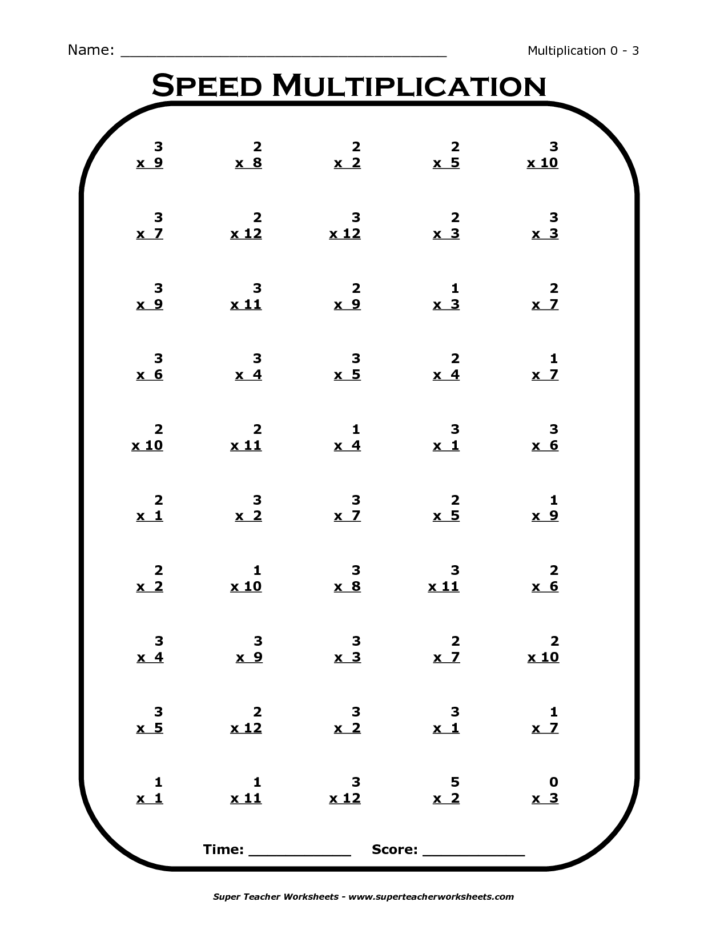 Printable Multiplication Fill In Chart