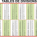 Download Division Table 1 100 Chart Templates With Regard To Printable Multiplication Table 1 100