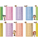 √ Multiplication Pertaining To Printable Multiplication Table 1 20