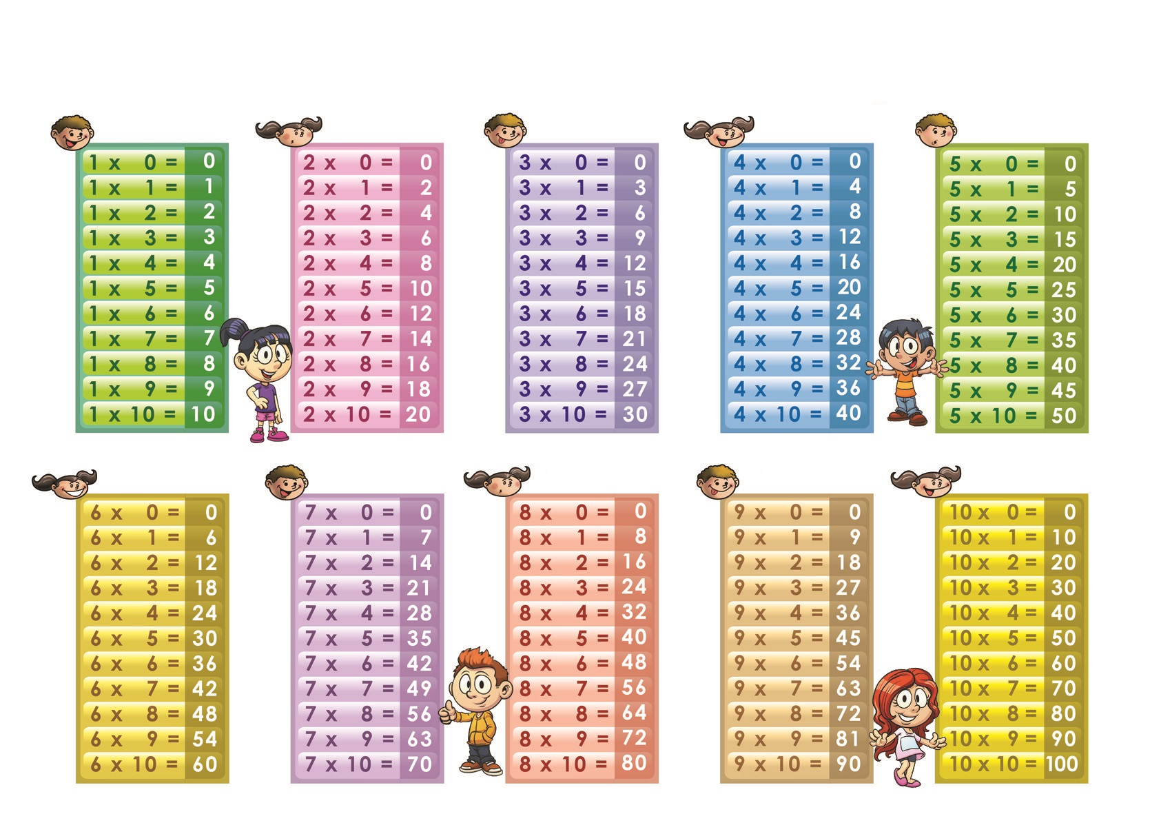 √ Multiplication pertaining to Printable Multiplication Table 1-20