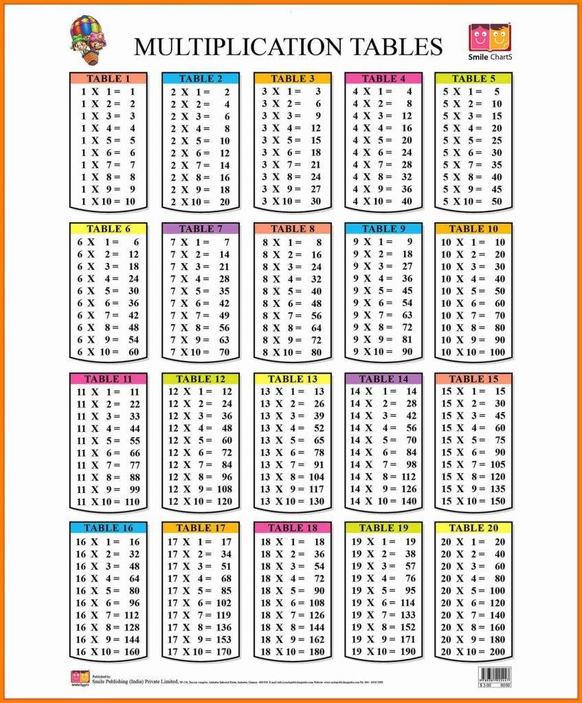 ❤️free Printable Multiplication Table Chart 1 To 20 for Printable Multiplication Study Chart
