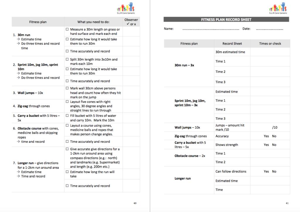 Entry Level 3 Maths Worksheets & Fraction Worksheets Ks2 For Multiplication Worksheets Entry Level 3