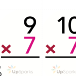 Free Multiplication Flash Cards Printable Sheets From Upsparks Pertaining To Printable Multiplication Table Flash Cards