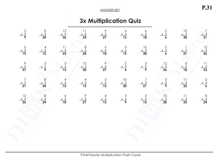 Printable Multiplication Flash Cards 1-15