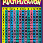 Free Printable Multiplication Chart To 12 | Download Them Or Regarding Printable Multiplication Chart 0 12