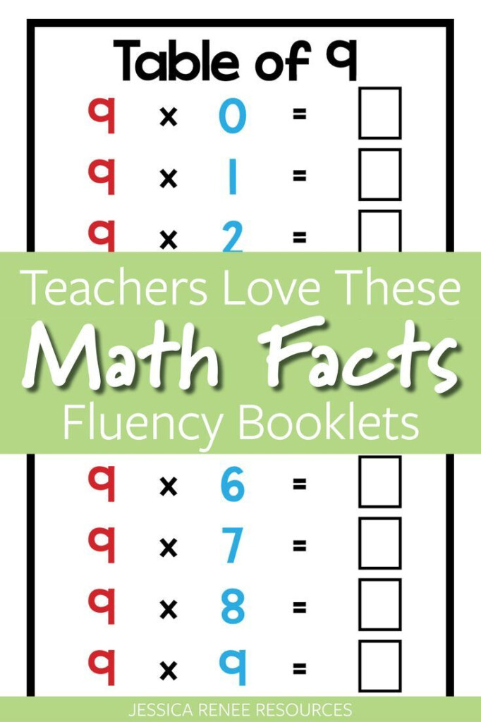 Math Facts Booklets For Fluency Practice   Bc Curriculum Throughout Printable Multiplication Booklets
