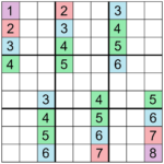 Mathematics Of Sudoku   Wikipedia Within Printable Multiplication Chart 25X25
