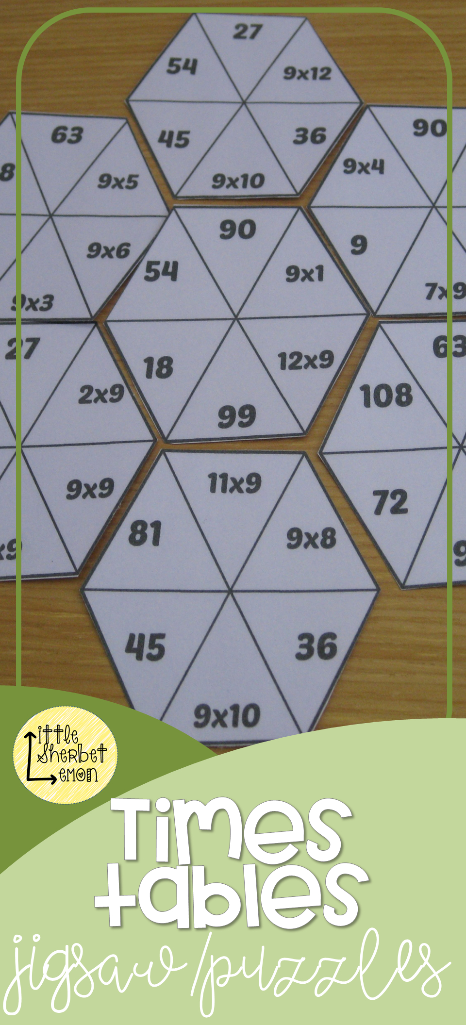 Multiplication & Division Puzzles / Jigsaws | Multiplication in Multiplication Jigsaw Printable