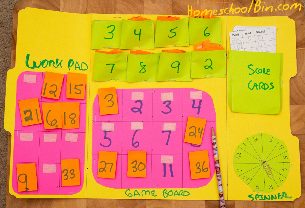 Multiplication Facts Game Lapbook Homeschool Bin Math For Multiplication Lapbook Printable