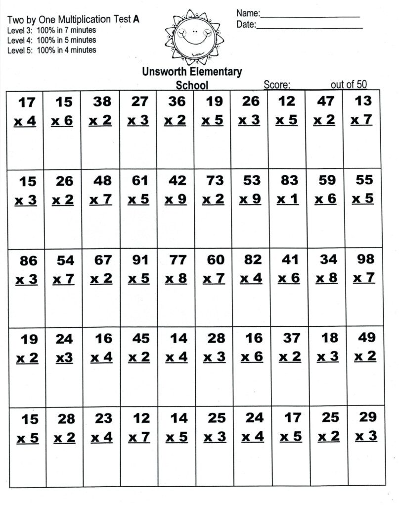 Multiplication Facts Worksheets Tags : Stunning Twotwo Intended For Printable Multiplication 2X2