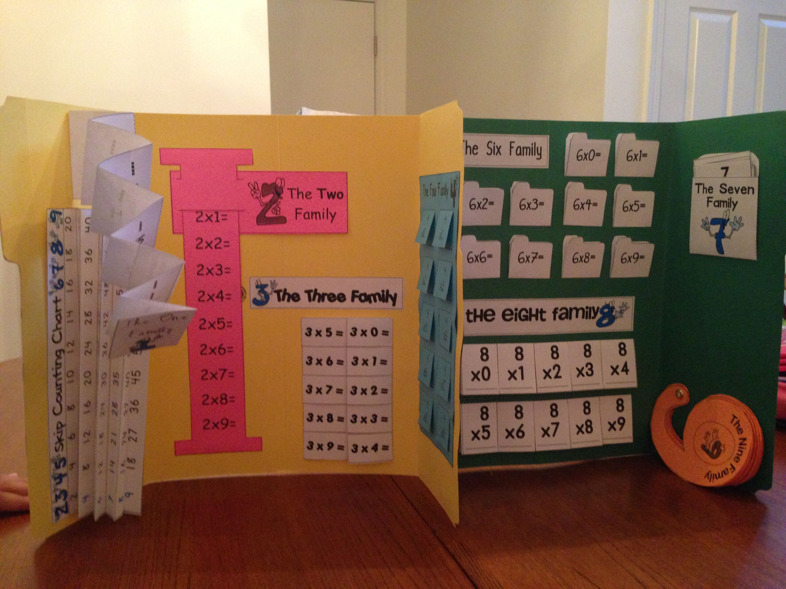 Multiplication Lapbook Great Idea To Learn Multiplication in Multiplication Lapbook Printable