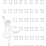 Multiplication Practice Worksheet   Ballerina Dancing Theme Pertaining To Multiplication Quiz Printable 4Th Grade