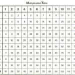 Multiplication Table To 12   Zelay.wpart.co With Regard To Printable Multiplication Blank Chart