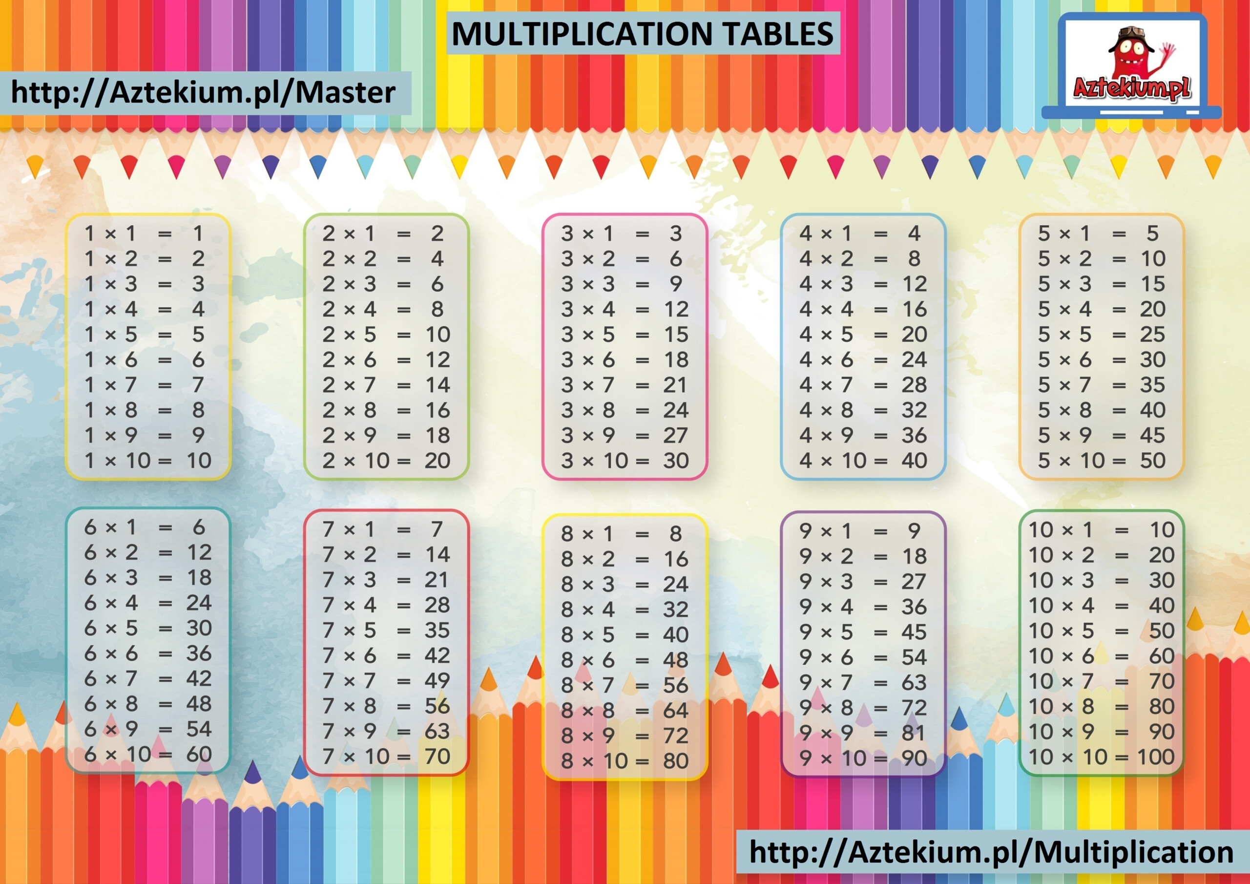 Multiplication Tables 1-12 Printable throughout Printable Pdf Multiplication Table