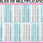Multiplication Tables Free Printable Multiplication In Printable Multiplication Table 0 12