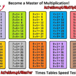 Multiplication Tables Inside Printable Multiplication Table Up To 25