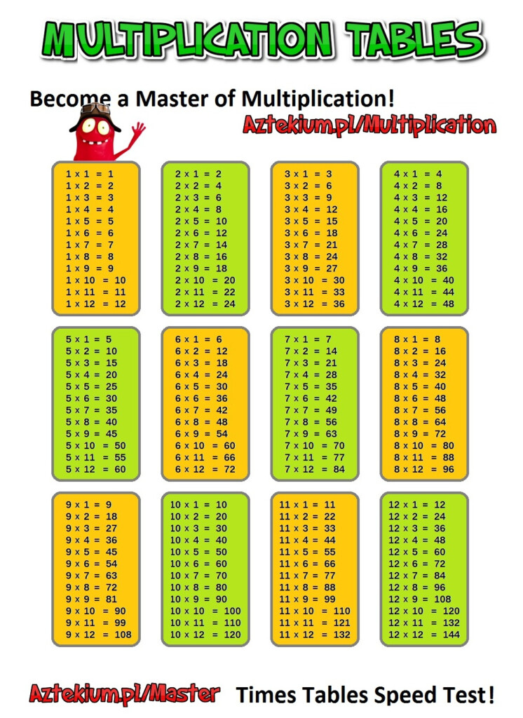 Multiplication Tables Regarding Printable Multiplication Table 0 12