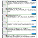 Multiplication Tracking Chart   Mybooklibrary Pages 1 With Regard To Printable Multiplication Chart 0 10