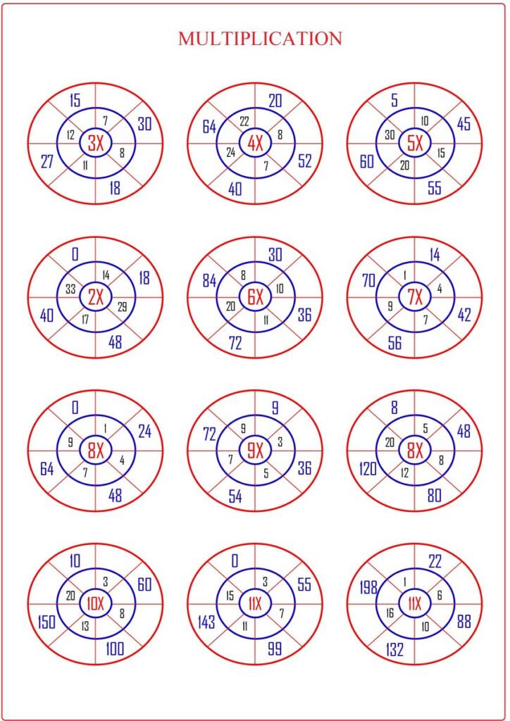 Multiplication Wheels   Free Math Worksheets Regarding Printable Multiplication Wheels
