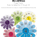 Multiplication Wheels! Printable Fact Practice That's Fun In Printable Multiplication Wheels