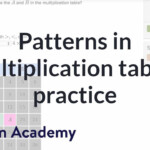 Patterns In Multiplication Tables (Video) | Khan Academy Pertaining To Printable Multiplication Chart 25X25
