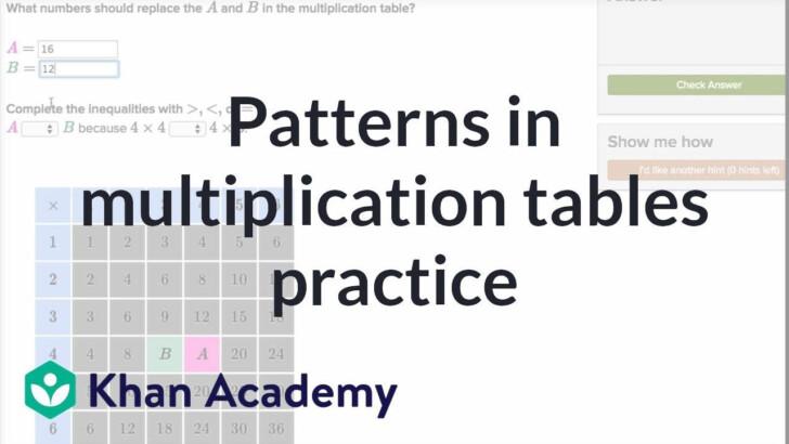 Printable Multiplication Table Java