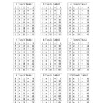 Printable Mathematics Times Tables Sometimes Used To Make For Printable Math Multiplication Table