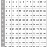 Printable Multiplication Table Pdf | Multiplication Charts Intended For Printable Multiplication Chart 1 12 Pdf