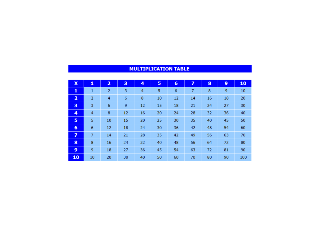 Printable Multiplication Table | Templates At Pertaining To Easy Printable Multiplication Table