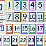 Printable+Number+Flash+Cards+0+100 | Number Flashcards With Regard To Large Printable Multiplication Flash Cards