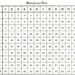 Times Table 1 100 | Printable Shelter With Printable Multiplication Table 1 100