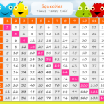 Times Table Chart 1 100 Printable | Times Table Chart Inside Printable Multiplication Chart 1 20
