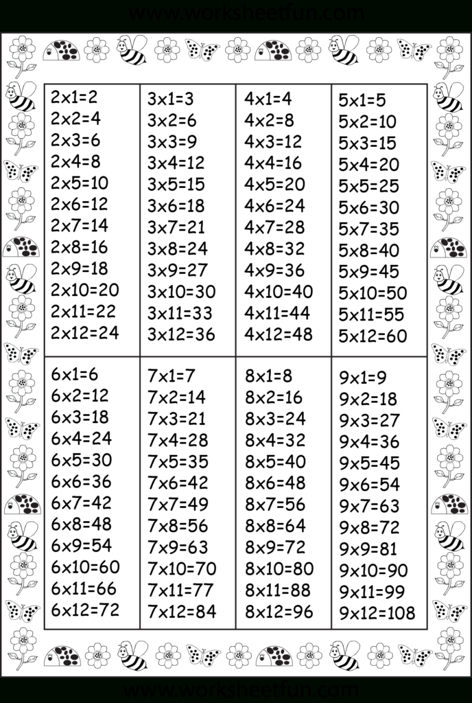 Times Table Chart | Times Table Chart, Multiplication Chart Pertaining To Printable Math Multiplication Table