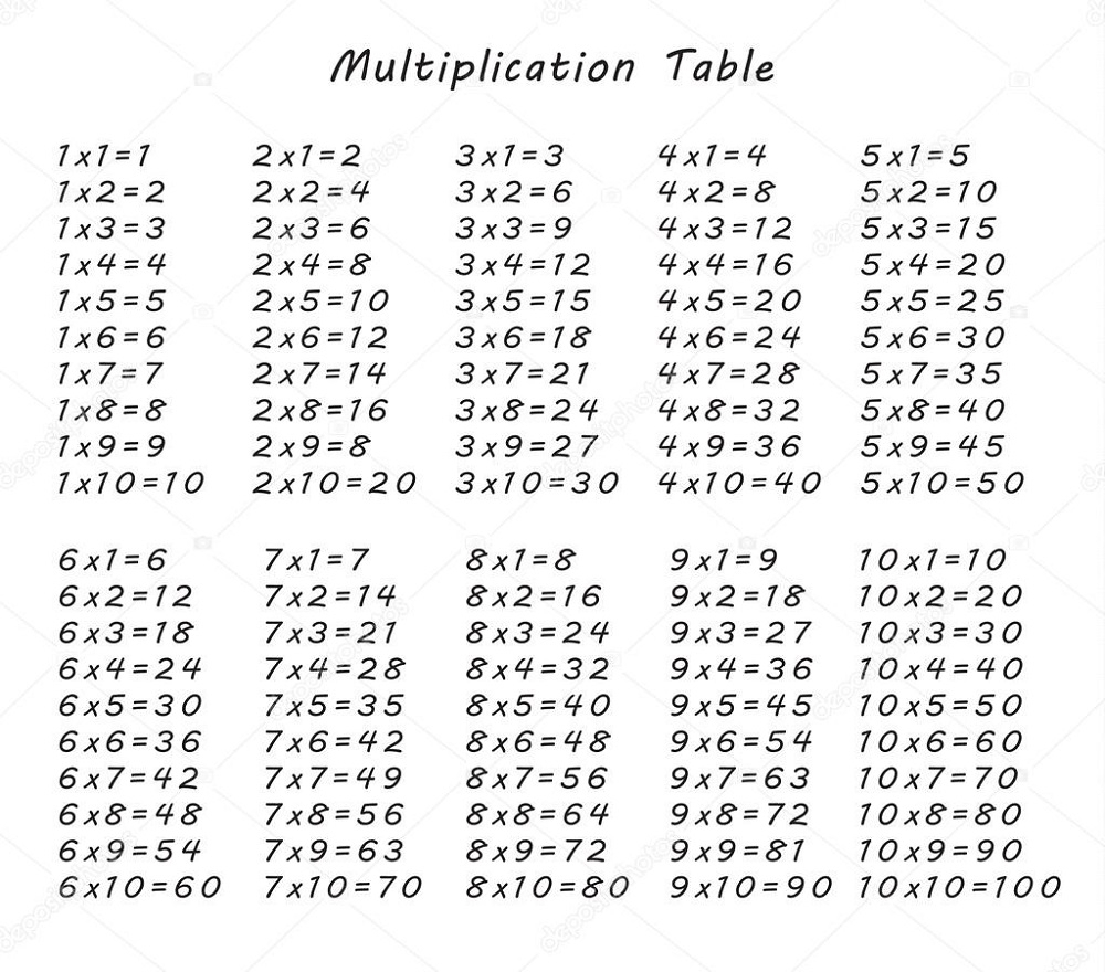 Times Table Lists | Activity Shelter regarding Printable Multiplication List