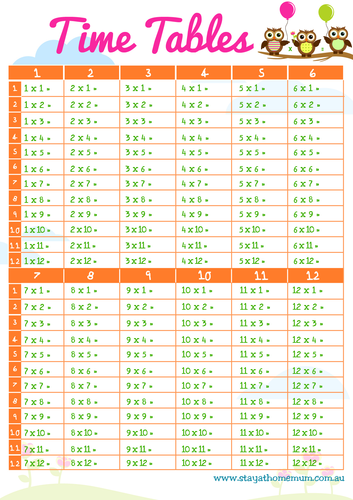 Times Tables - Free Printable - Stay At Home Mum pertaining to Printable Multiplication Tables No Answers