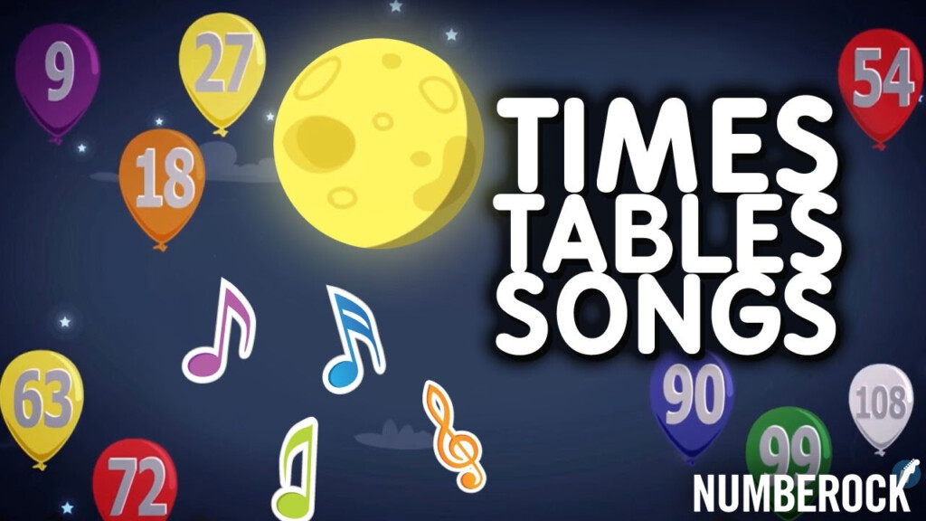 Times Tables Songs For Kids | 6, 7, 8 & 9 | Fun Multiplication Songs With Regard To Free Printable Multiplication Rhymes