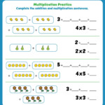 Use Addition And Multiplication Sentences To Understand The Within O Multiplication Worksheets